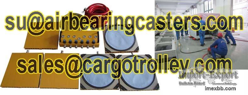 Air Caster Technology