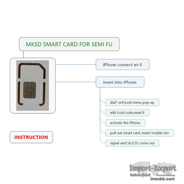 Re-Usable Rsim Carrier Unlocking Chipsturbo unlock sim iphone