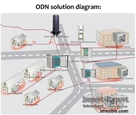FTTX Fiber ODN Solution High Bandwidth PON Access System
